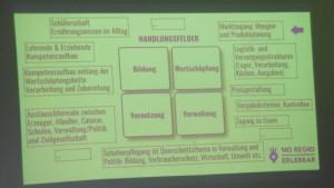 8.11. Workshop Regiowoche
