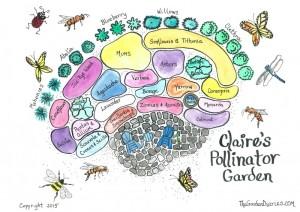 Infografik Insektenahrung
