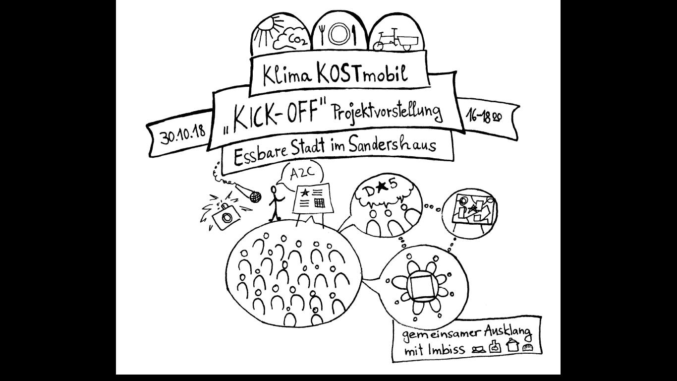 um Anmeldung wird gebeten unter : info@essbare-stadt.de